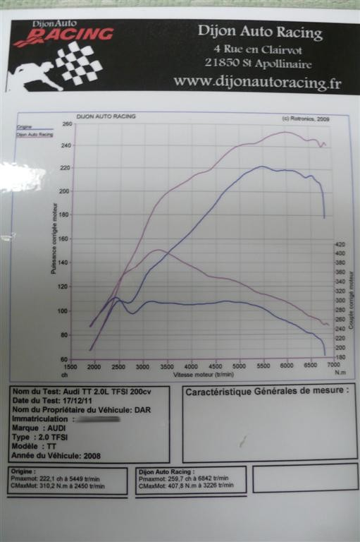 Mon Audi TT mk2 Roadster Sline Stronic Ibis - Page 2 P1050034-2fbed95